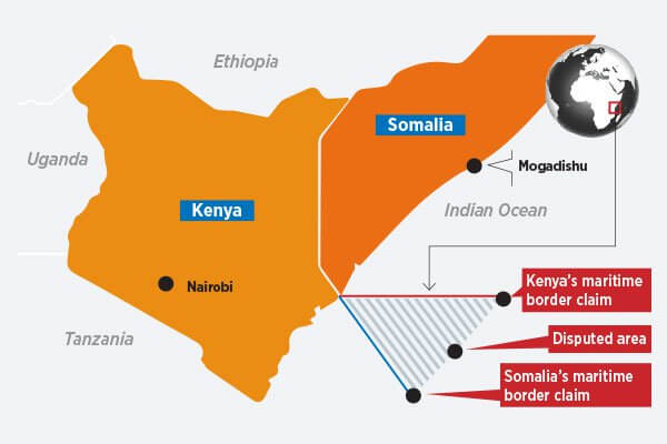 Kenya Vs Somalia